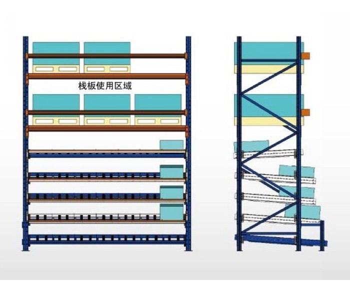 摘要:1、节省空间,整齐、方便,提高效率; 2、 货架为组装式,拆卸方便,美观大方,安全可靠; 3、 货架立柱和栋梁均按力学合理设计,采用模具辊轮形成,具有良好的性价比; 4、 货架零部件均经过除锈、除油、酸洗、磷化、喷雾等表面处理,使用寿命长;